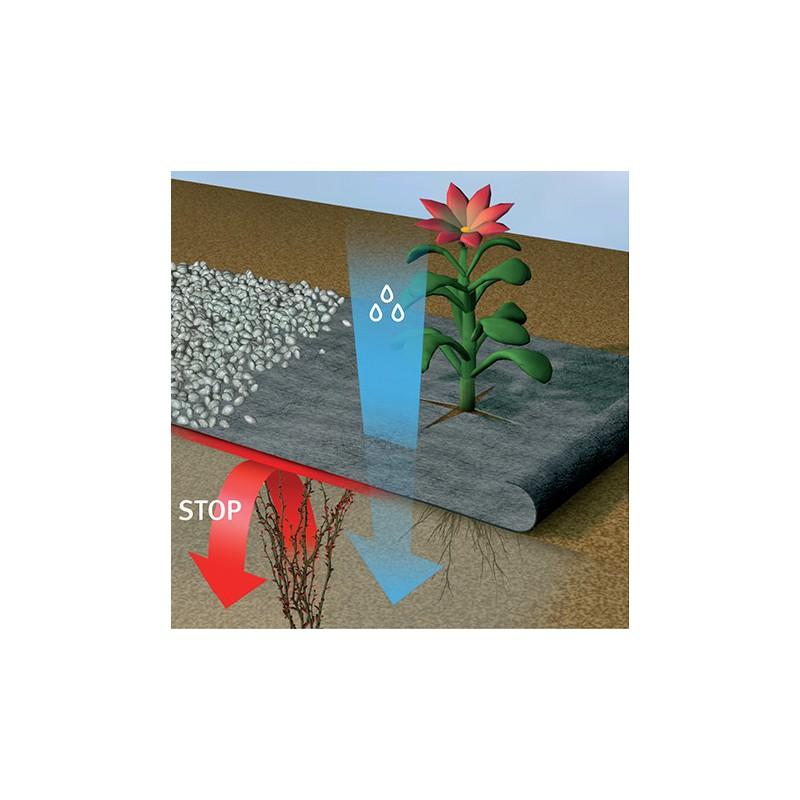 toile non tiss e paillage noir plantex premium 68gr. Black Bedroom Furniture Sets. Home Design Ideas